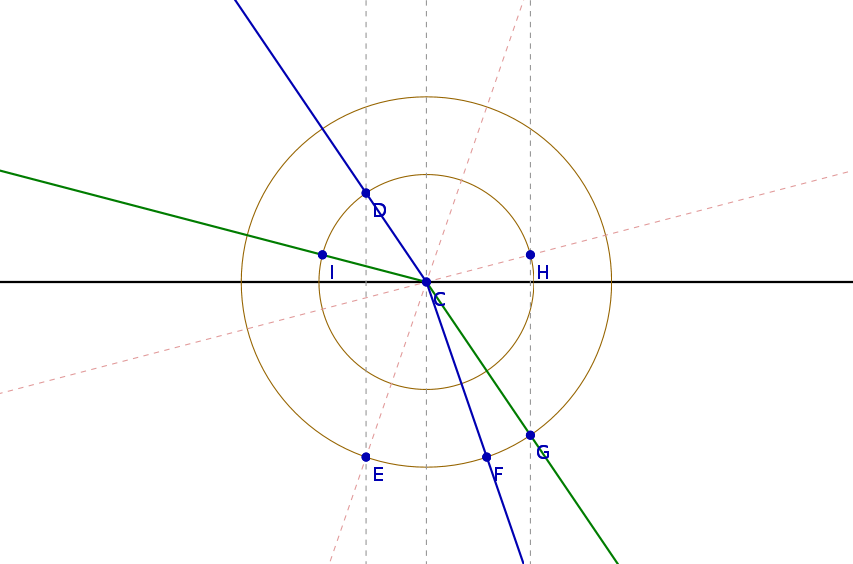 mere geometric calculation of the refraction of a ray